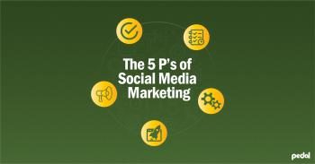 5 P's of Social Media Marketing