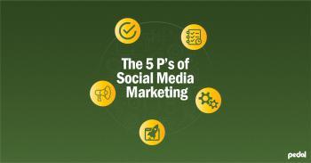5 P's of Social Media Marketing