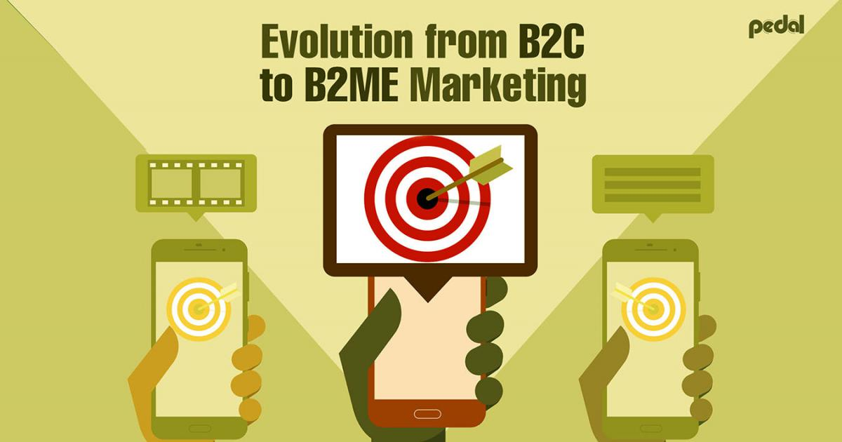 Evolution from B2C to B2ME Marketing